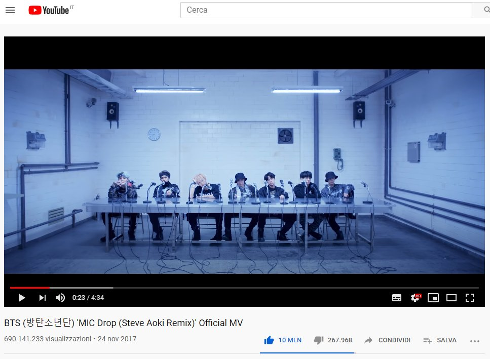 "#BTS ""Mic Drop (Steve Aoki remix)"" MV has surpassed 690M views on Youtube.  <br>http://pic.twitter.com/GpUxpGPwED"