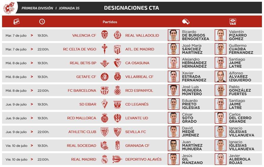 ⚖️ DESIGNACIONES | Estos son los árbitros de la Jornada 35 en Primera y la 39 en Segunda División.    🔗 https://t.co/BaKyy5fhp5 https://t.co/k4RKMdIEPV
