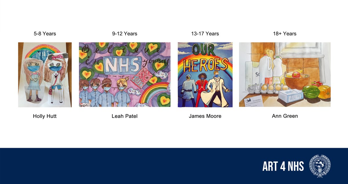 We're delighted to announce the winners of the #Art4NHS competition!  🙌 Judging panel: @juanmata8, Darren Baker, Ian Berry and Lauren Baker.  A huge thanks to everyone that entered! Wonderful tributes to the NHS staff and frontline workers.  #NHS72 #NHSBirthday https://t.co/14GyLCZBIa