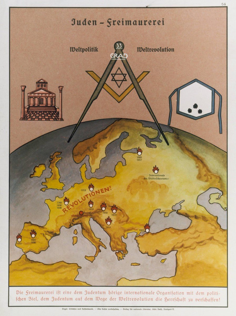 #MAMEpolitics Masonic History : Anti-Masonic propaganda poster from Nazi Germany 1935
