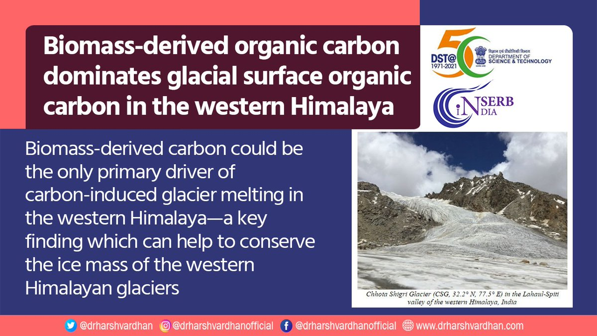 Indian scientists have made a key finding which can help to conserve the ice mass of the western #Himalayan #glaciers, that biomass-derived carbon could be the only primary driver of carbon-induced glacier melting in this region.