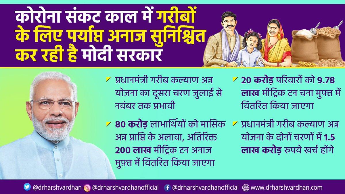 #COVID19 संकट में PM श्री @narendramodi जी की सरकार गरीबों को पर्याप्त अनाज दे रही है। PM गरीब कल्याण अन्न योजना का दूसरा चरण जुलाई से नवंबर तक प्रभावी। 80 करोड़ लोगों को मासिक अन्न प्राप्ति के अलावा 200 LMT मुफ़्त अनाज। 20 करोड़ परिवारों को मिलेगा 9.78 LMT मुफ़्त चना। @PMOIndia