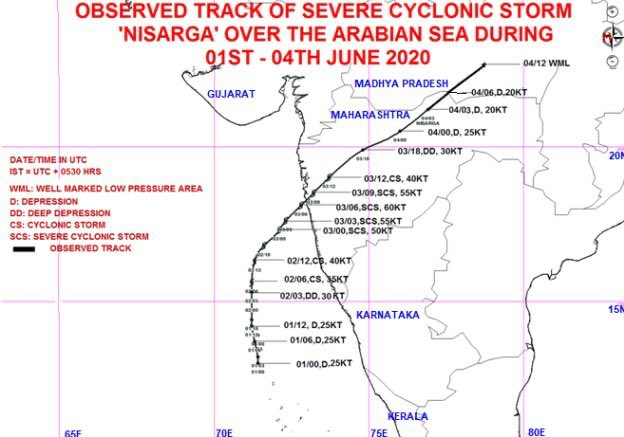 IMD issued the preliminary report on Severe Cyclonic Storm #Nisarga over Arabian Sea during 1st-4th June, 2020.  #NisargaCyclone #cyclonenisarga   Detailed Report Link: https://t.co/ItRLYRB4jw https://t.co/49JoZnOZD9