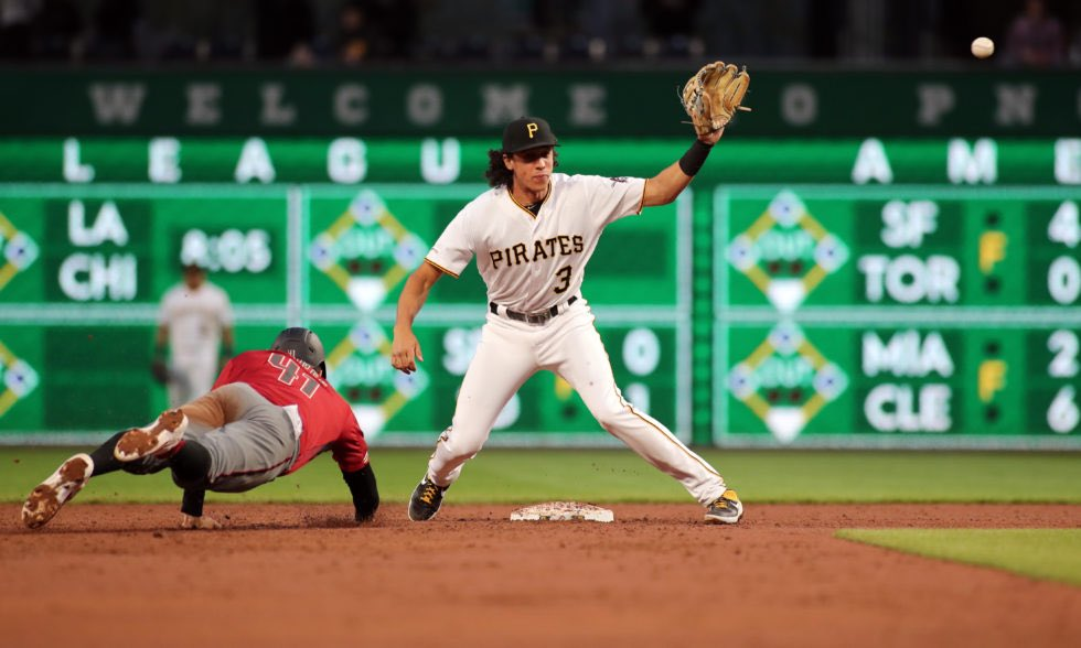 With baseball rapidly approaching, what #Pirates players are set to bounce back this year? @midnightxmoose gives his picks in his newest article, check it out below 👇  https://t.co/iOQzdndZQ7 https://t.co/624Rf2Auns