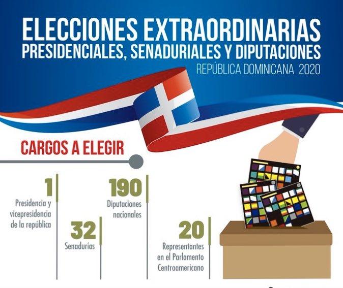 El mayor de los éxitos a nuestros hermanos de #RepúblicaDominicana  durante el proceso de Elecciones  2020 : ¡Participa y vota ! pic.twitter.com/q0xLs25EB5
