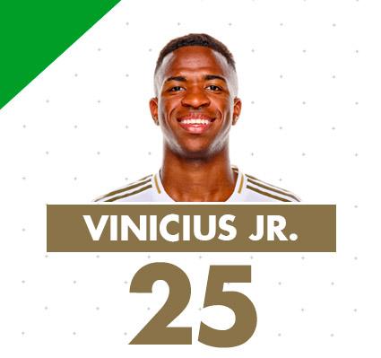 🔁 74' | 0-1 | Double @realmadriden substitution:   @viniciusjr  ↔️ @marcoasensio10  @Lucasvazquez91  ↔️ @RodrygoGoes   #AthleticRealMadrid https://t.co/zeTsNiSrng