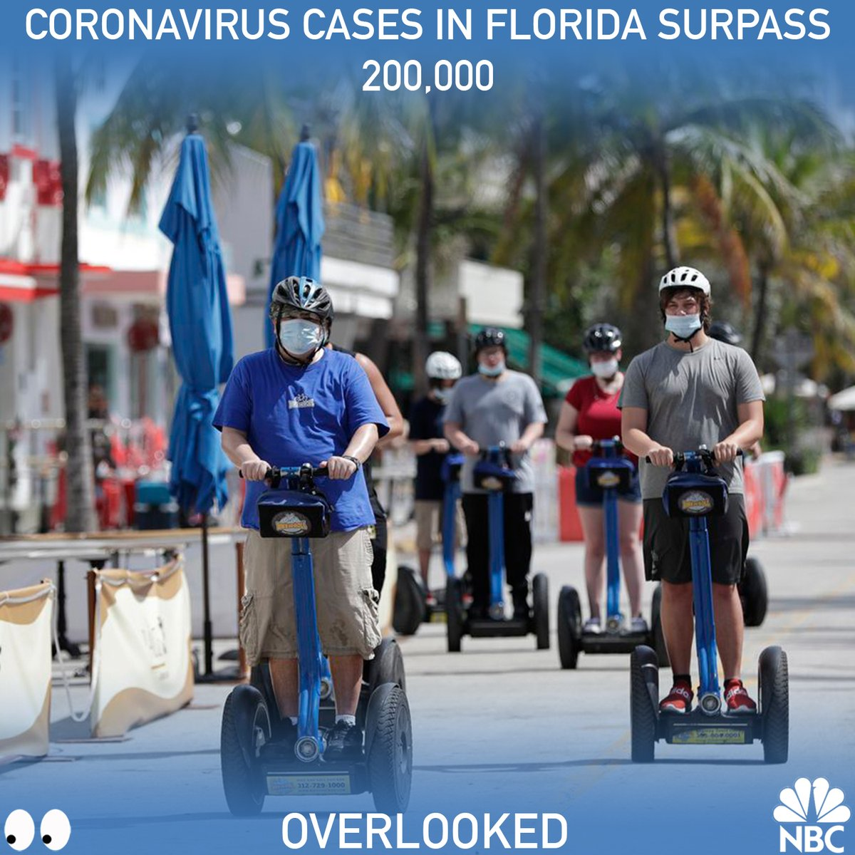 Florida reported another 10,059 positive COVID-19 cases Sunday, marking the 4th day in a row that at least 10,000 new cases were reported in a day, pushing total state numbers to pass 200,000. Read more by NBC on https://t.co/ovrXsfJxDU  #Florida #COVID #Hotspot #NBC #overlooked https://t.co/JqqNFfkQWT