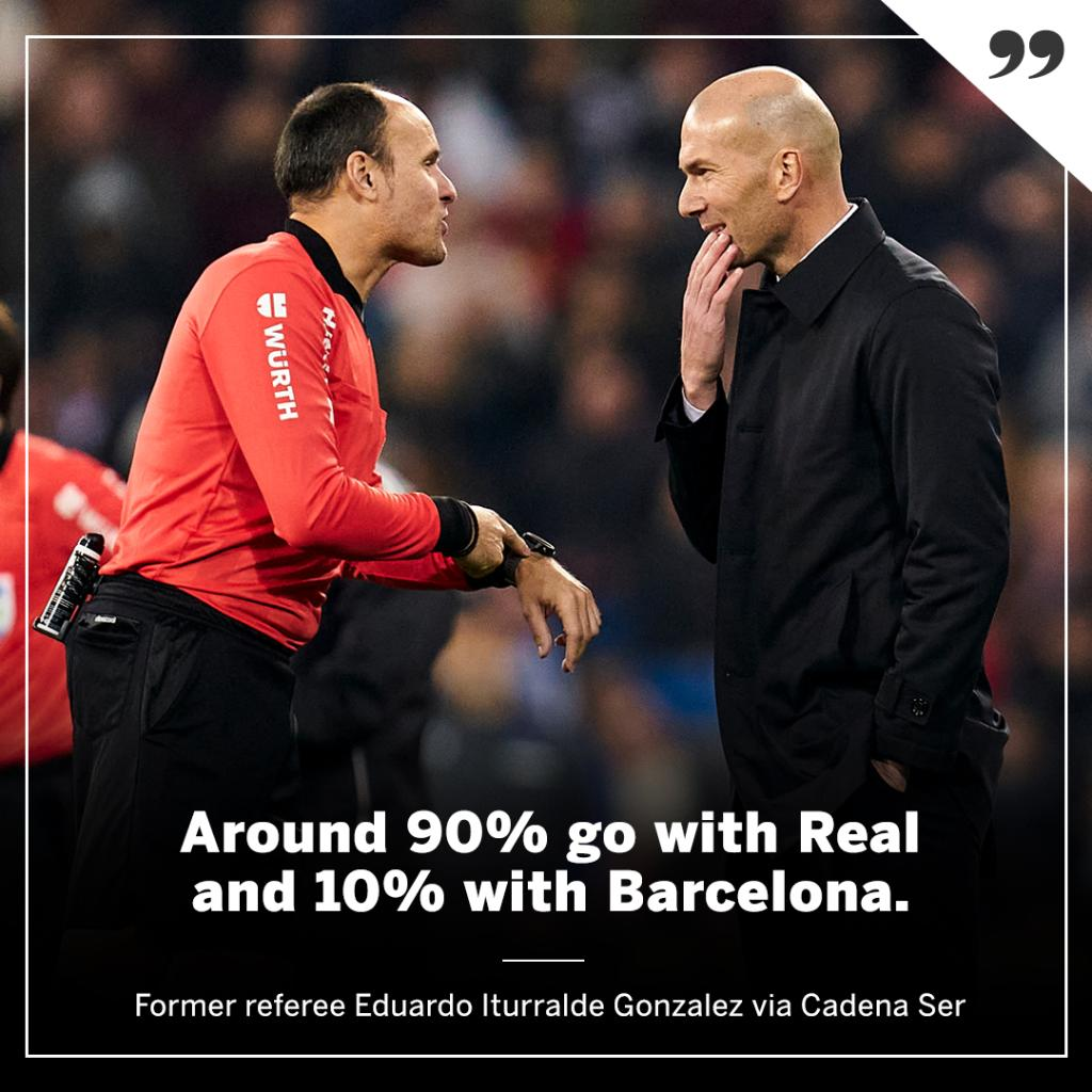 Former La Liga referee claims 90% of officials in Spain support Real Madrid. https://t.co/qIH9UkdUVo