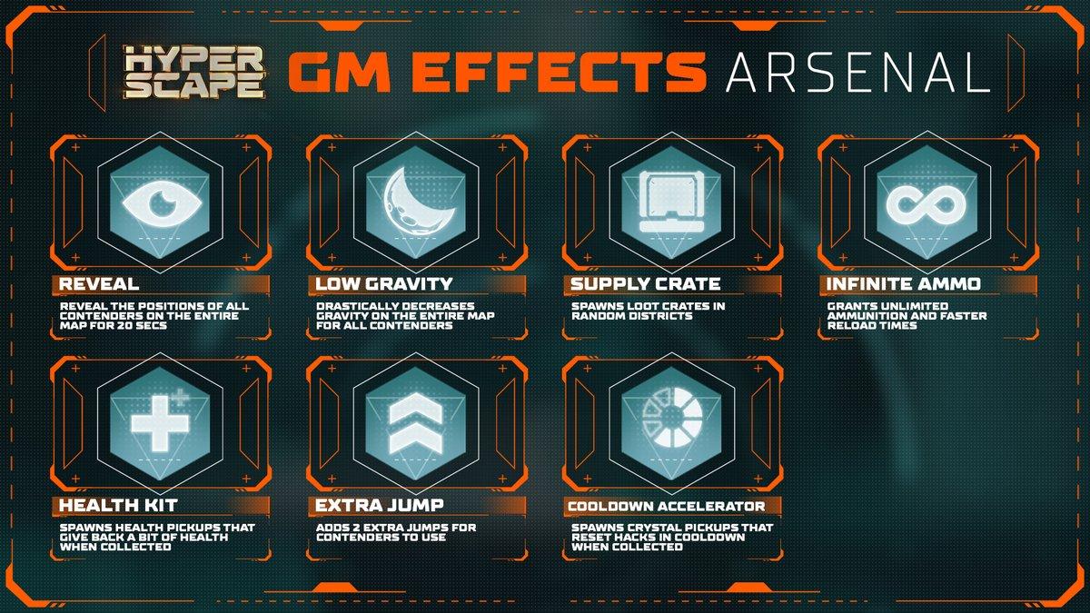 Игровые эффекты в Hyper Scape.