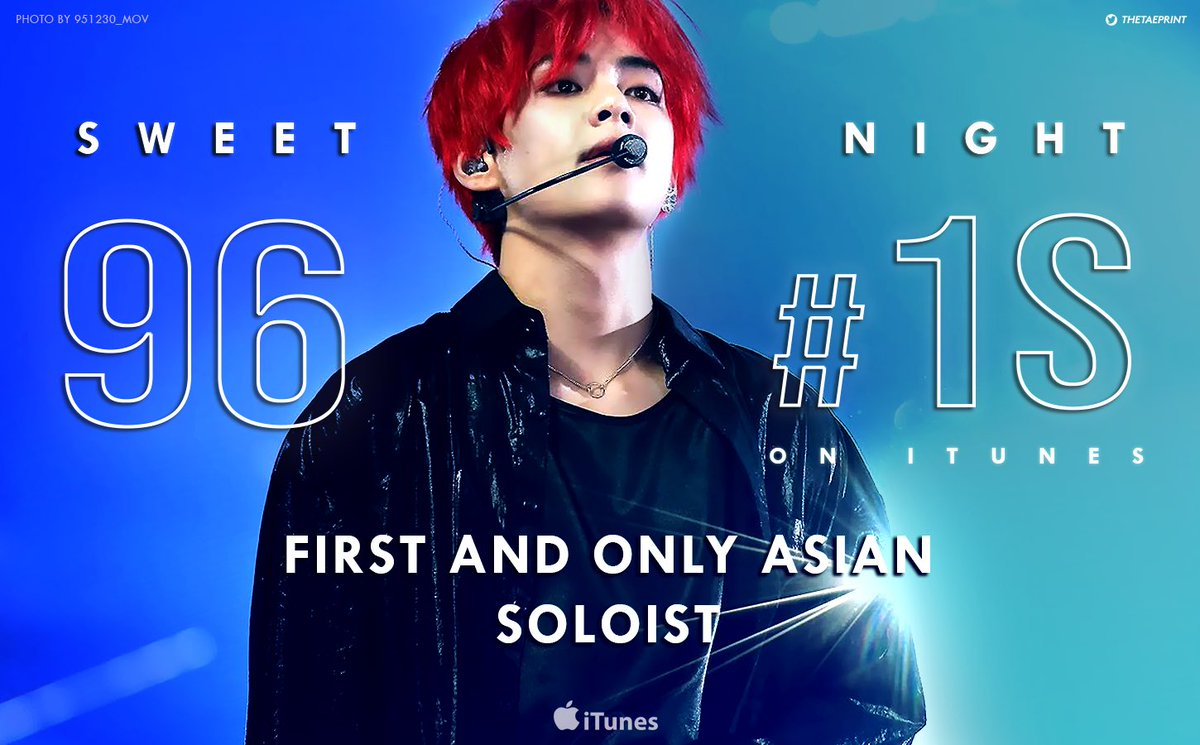 [INFO] Sweet Night has now achieved 96 #1 on iTunes and is extending its record as the 2nd song by a Asian act with most #1's on iTunes. Kim Taehyung also extends his record as the First and Only Asian Soloist to chart a song at #1 in 96 countries #VictoriousSweetNight @BTS_twt