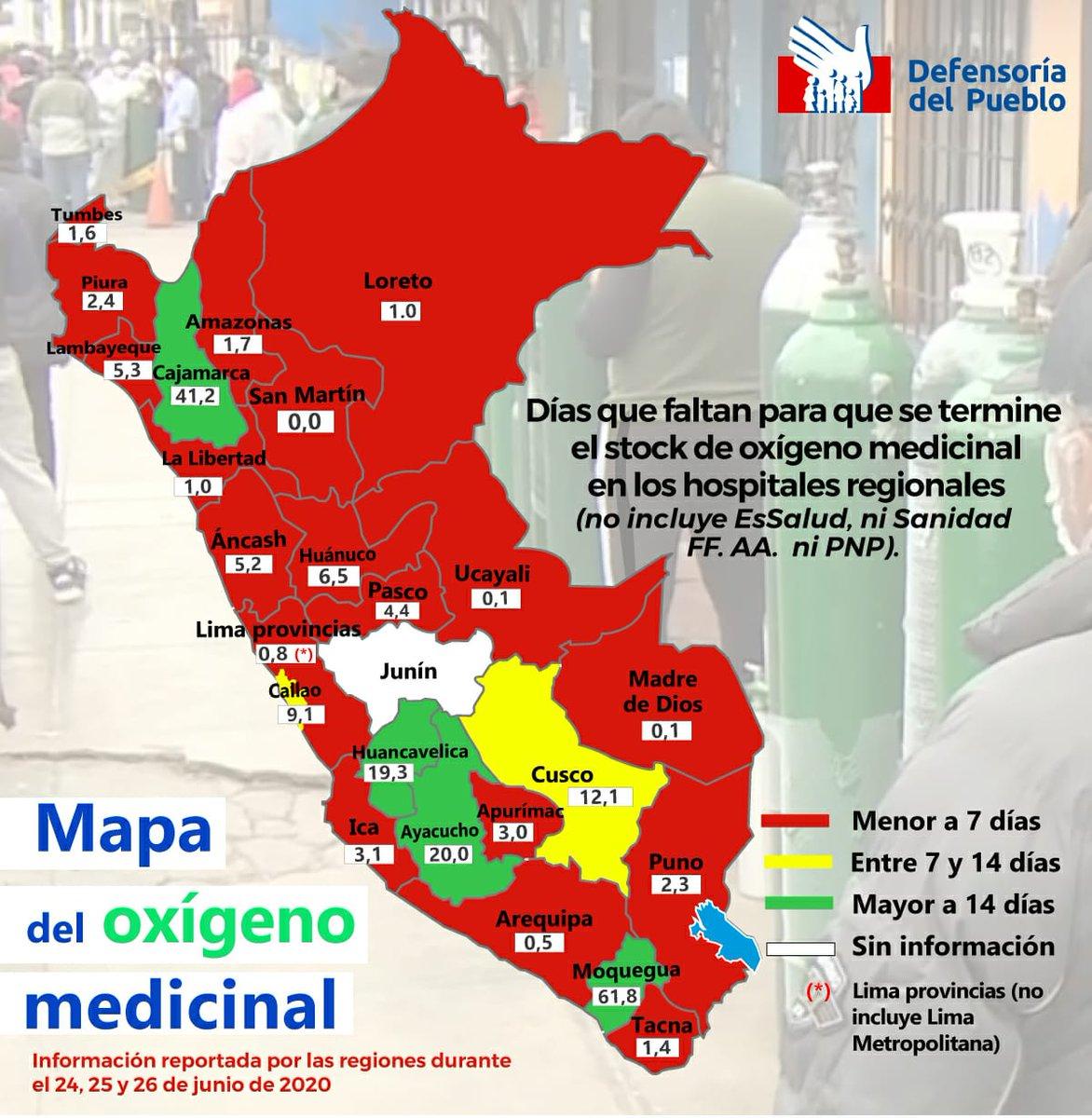 😷 SIN OXÍGENO CONTRA LA PANDEMIA🚨 La región San Martín carece de stock de oxígeno y otras cinco #regiones sólo cuentan con reservas para 12 horas en la lucha contra el #COVID-19 según @Defensoria_Peru. Revisa también #ConvocaVerifica sobre mascarillas▶️  https://t.co/bR1iTRLlMP https://t.co/wrTsLs9ecr