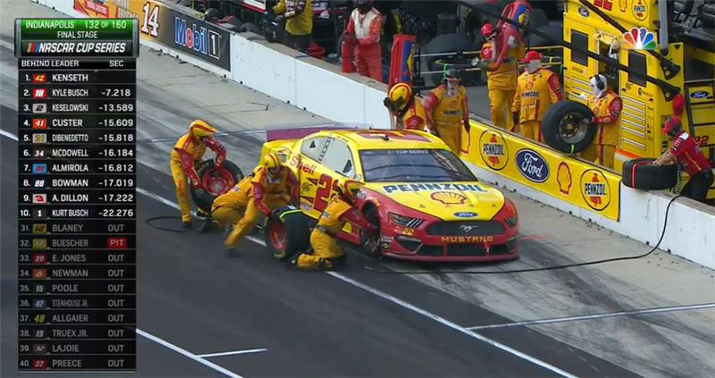 Four tires and tape on the nose for @joeylogano just prior to the caution coming out. Team will take the wave around. Logano reporting in clean air the car is not bad. Just difficult to drive in dirty air. | #NASCAR @FordPerformance @shellracingus https://t.co/MEwMYZJnSJ