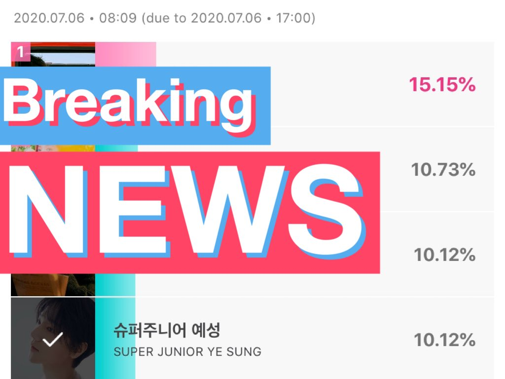 Update: Yesung is now on the 4th spot 😯   We must make it to the top 5 until 6PM KST today so we can join the final round. 🙌🏻 We got this!💞  🌸 https://t.co/WiK1rAk9WW…  #Yesung #SUPERJUNIOR     #SuperJuniorKRY https://t.co/aEAM0Hx484 https://t.co/3cw09gdtPl