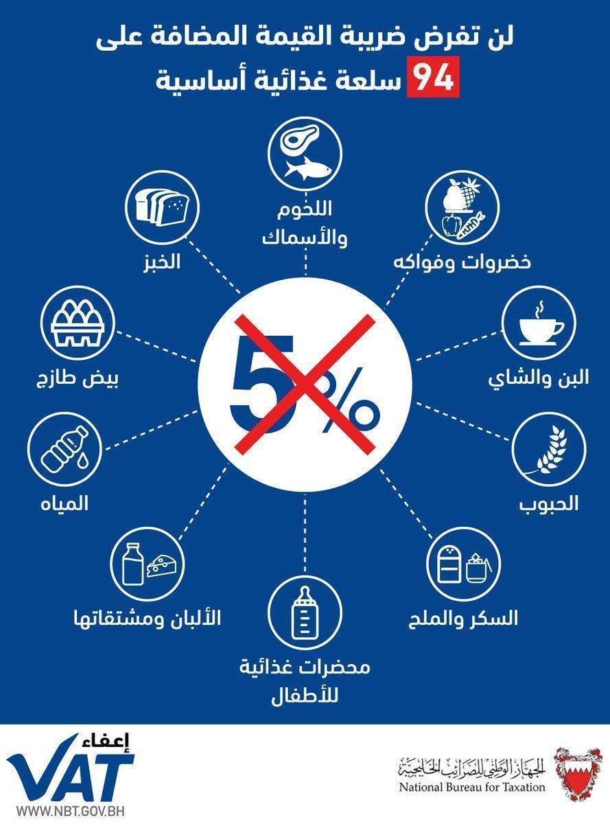 #البحرين الغوا #الضريبه ٥٪ على المواد الغذائيه الاساسيه  يعني تعالوا  تقضوا من عندنا https://t.co/d9dzGOjER5