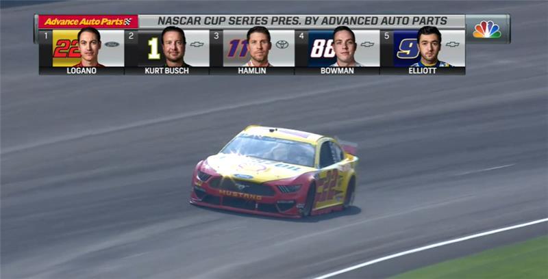 """Front still tight, loosing rear grip overall."" - @joeylogano | #NASCAR @FordPerformance @shellracingus #BrickyardTriple https://t.co/AQ3Llp2PyN"