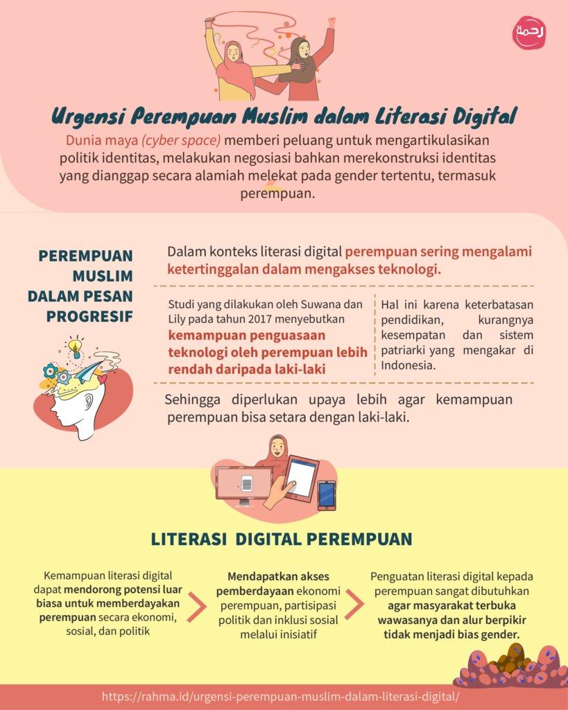 """Dunia maya merekonstruksi identitas yang dianggap secara alamiah melekat pada gender tertentu? Simak ulasan tentang """"Urgensi Perempuan Muslim dalam Literasi Digital"""" di https://t.co/bWZhvZzdhF @rahmadotid_ https://t.co/du34GikJ07"""