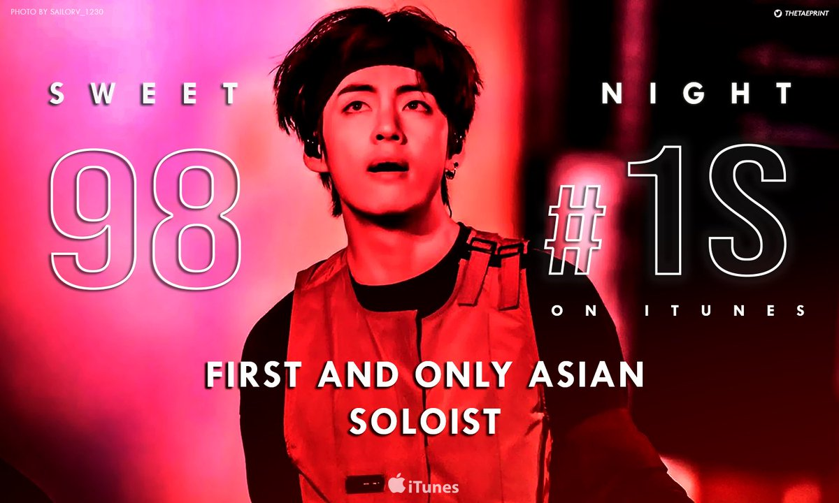 [INFO] Sweet Night has now achieved 98 #1 on iTunes thereby extending its record as the 2nd song by a Asian act with most #1 on iTunes. Kim Taehyung also extends his record as the First and Only Asian Soloist to chart a song at #1 in 98 countries. #Taehyung #뷔 @BTS_twt