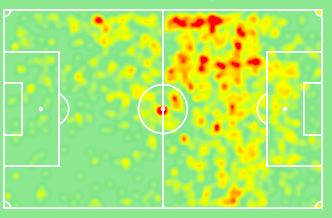 @deportesyahoo El mapa de calor de Griezmann esta temporada (1) y ante el Villarreal (2). De cara, a 1-2 toques, orientando los ataques del Barça y enfocado al apoyo y no a la ruptura. El francés promedia 42 toques y 26 pases p.p. en 19/20, ante el Villarreal se fue a los 56 toques y 44 pases.