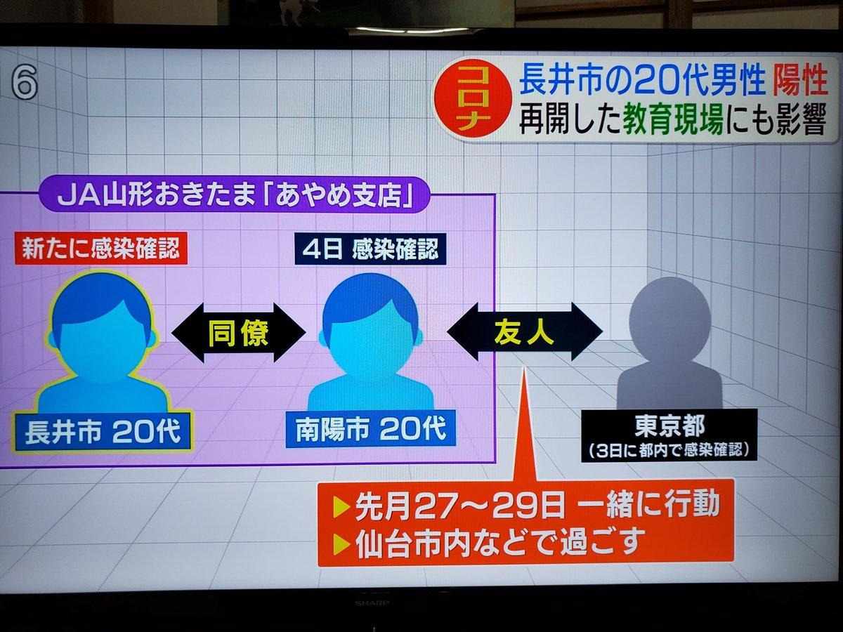 たま おき あやめ 支店 ja 山形 山形)長井で初の感染者、県内71人目 JA職員の同僚