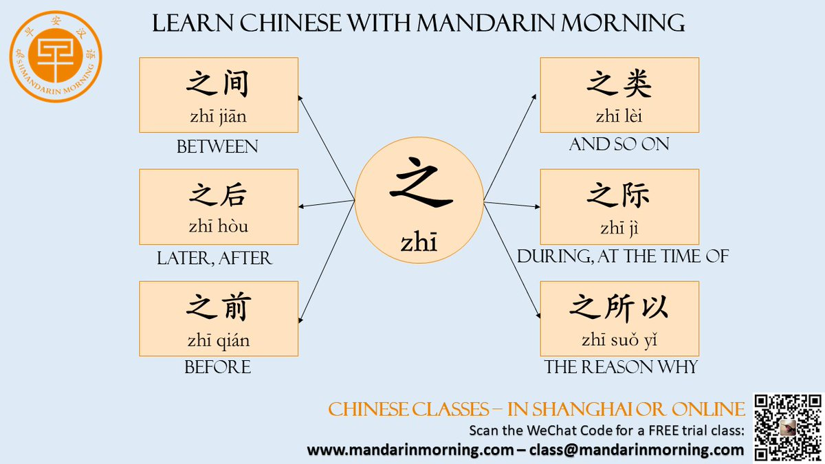 CHINESE CLASSES - IN SHANGHAI OR ONLINE  Learn Chinese with Mandarin Morning!  Professional, experienced and certified teacher Learn online via video chat Group class or private 1-on-1 lesson Flexible schedule From Level HSK1 to HSK6  Contact us today for a FREE trial class! pic.twitter.com/9aeMvRvMot