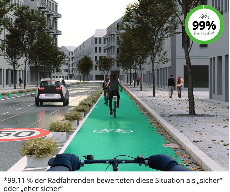 Die Ergebnisse des #Straßencheck sind da!   Dieser Radweg ist sicher, guckt euch die gesamt Auswertung an unter:   https://t.co/veyyVF5j7p https://t.co/tqDwNZkXt7