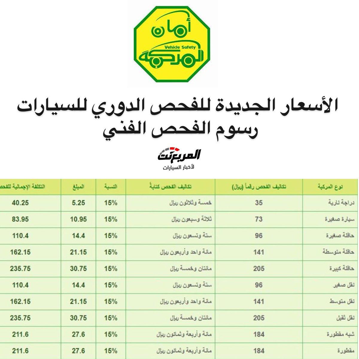 المربع نت On Twitter الفحص الدوري السعودي تم تعديل أسعار الفحص الفني للسيارات ورسوم إعادته