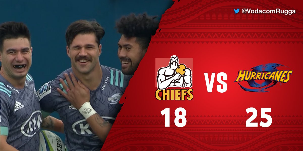 Victories by the Crusaders (as expected) and Hurricanes (much needed) saw the Highlanders and Chiefs lick their wounds after Round 4 of #SuperRugbyAotearoa. The Chiefs remain the only team without a win so far.
