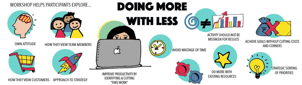 """In this unprecedented economic situation, a common question that organisations across industries are struggling with is """"how to manage more with less?""""  Presenting our, one-of-a-kind, #digitalu offering - """"Doing More With Less.""""  https://t.co/PmK0H3YqkV  #leadershipdevelopment https://t.co/QH9JgDjzUf"""