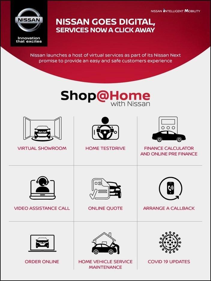 """#نيسان تقدم لعملائها خدمات """"Shop@Home"""" الجديدة للتسوّق من المنزل https://t.co/iA0jyv4yEN https://t.co/cpdUOguHO1"""