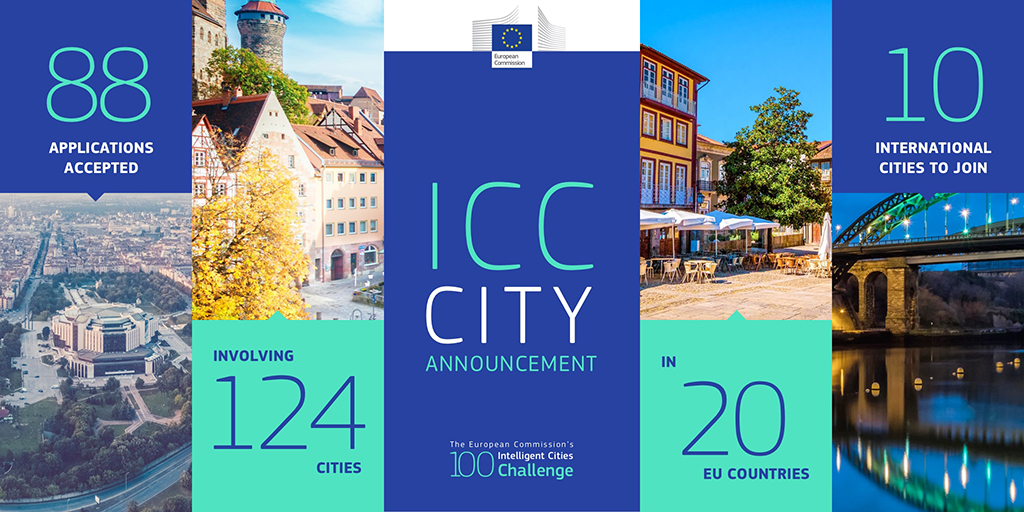 See which cities🏙️ will take part in the #IntelligentCitiesChallenge, helping them make the most of advanced technologies to move towards green, smart and sustainable growth.🆙 Discover the cities at: intelligentcitieschallenge.eu. #COSME_EU #smartcities #innovation #sustainability