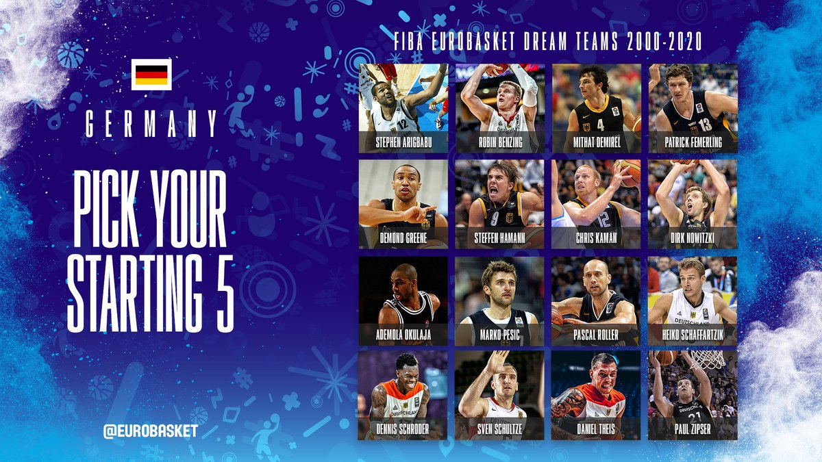 We know you got @swish41, but who fills out your 🇩🇪 #EuroBasket Dream Team?  𝙑𝙊𝙏𝙀 🗳️ https://t.co/nscnJb5B2f https://t.co/5RrkoGtMWR