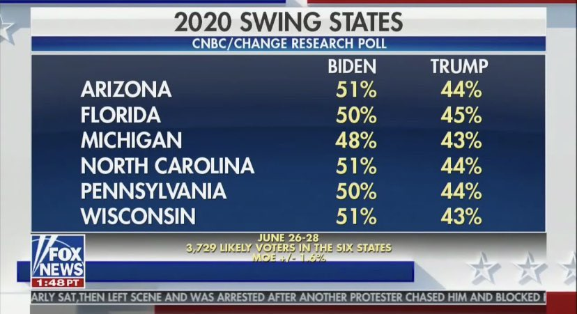 Keep it up numb nuts. It's working beautifully for Biden.  #DementedDonald #NarcissisticSociopath <br>http://pic.twitter.com/ncOcMGOGjk