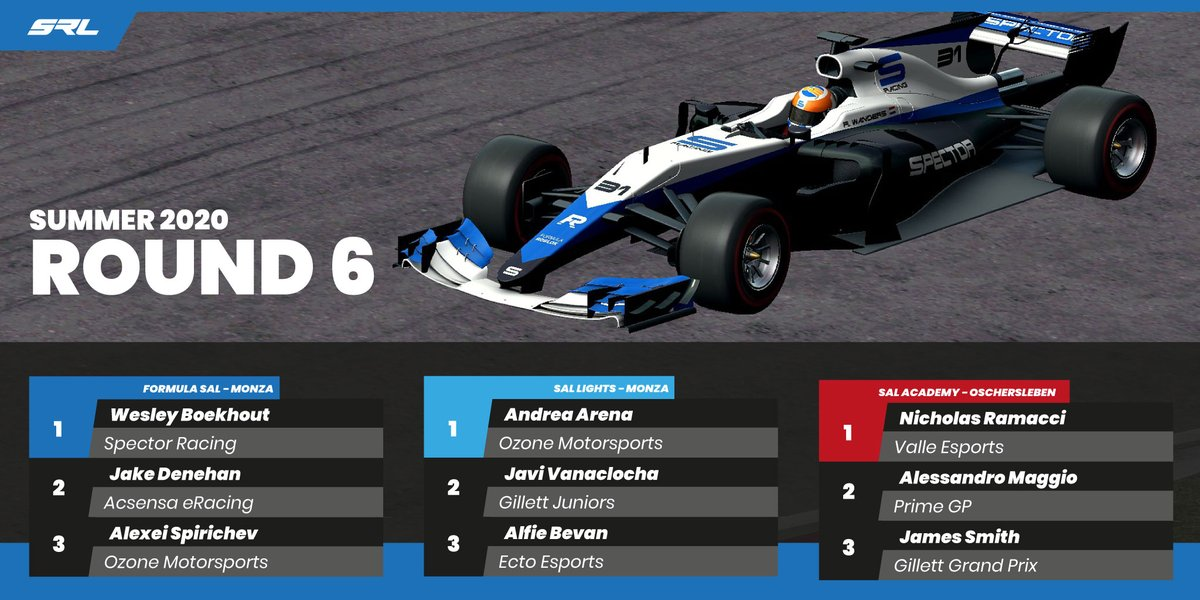 Your podium finishers in the 6th round of our three divisions!  Also, huge congratulations to Alexei Spirichev and Nicholas Ramacci for their Formula and Academy titles!  #Simracing #Esports<br>http://pic.twitter.com/4SaDy4DMdb