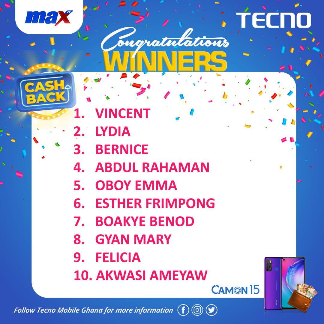 Congratulations to the winners of the first grand draw of the Cashback on Camon 15 Promo! From now till 31st August,2020, buy a Camon 15 from any accredited Tecno shop nationwide and stand the chance of winning a 100% refund on your purchase in our weekly draw. #Camon15 #TecnoGh https://t.co/LLJnlbKSKb