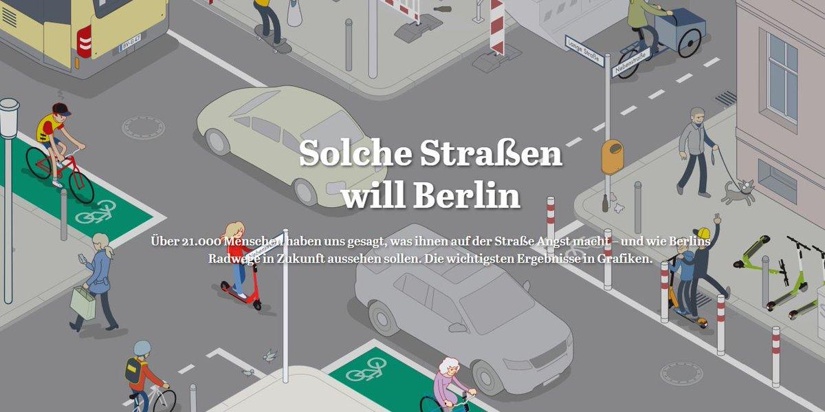 Welche Infrastruktur wird als sicher im Verkehrsalltag wahrgenommen? Eine Umfrage von @FixMyBerlin und @Tagesspiegel bestätigt nun die Ziele der Mobilitätswende: Rad- und Fußverkehr brauchen möglichst eigenständige Wege: https://t.co/tccNq1nUe2 https://t.co/LCcb1CQcp6