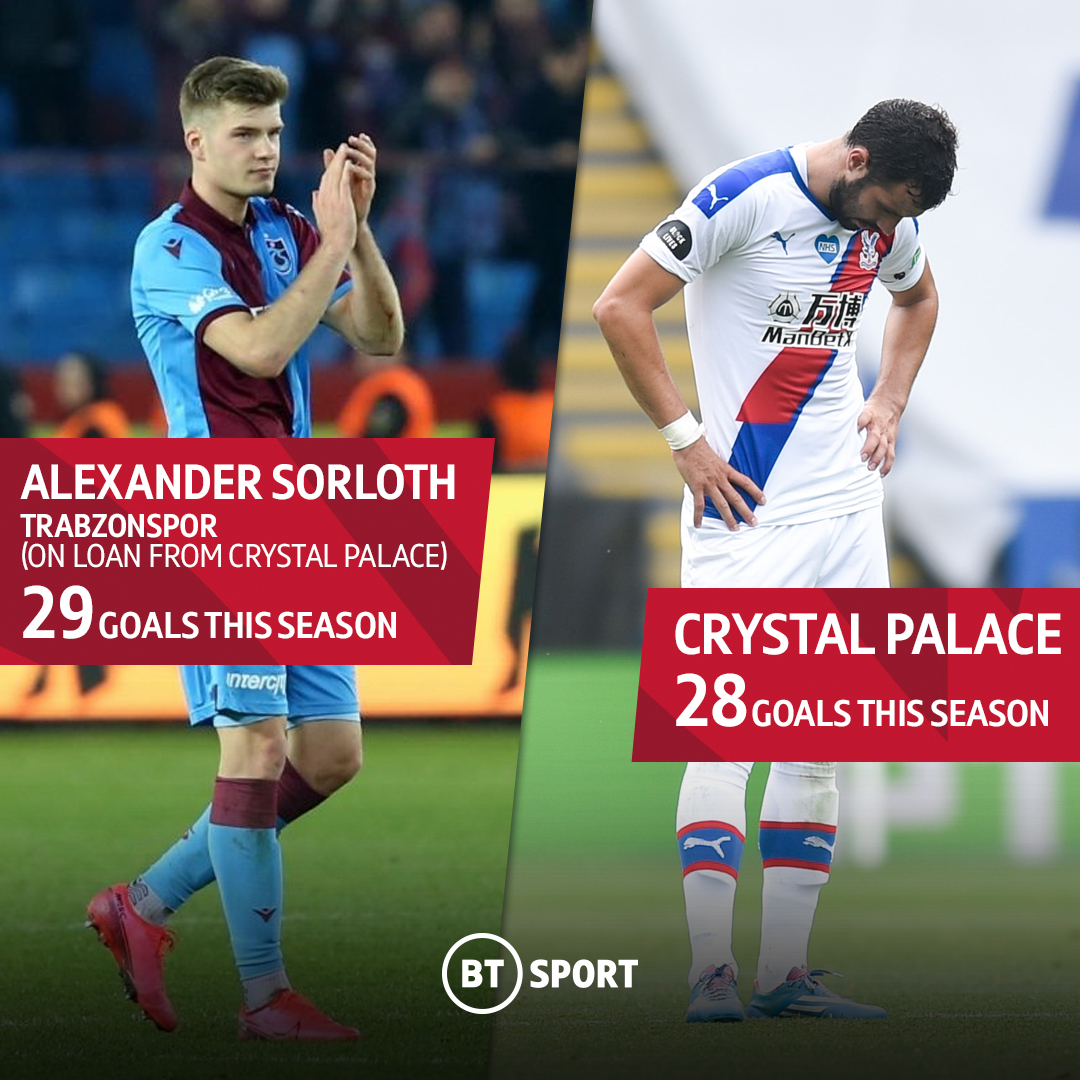 Alexander Sørloth is the top scorer in Turkey and has 29 goals in all competitions...  One more goal than the club he is on loan from has managed all season 👀 https://t.co/VRk02h2AAA