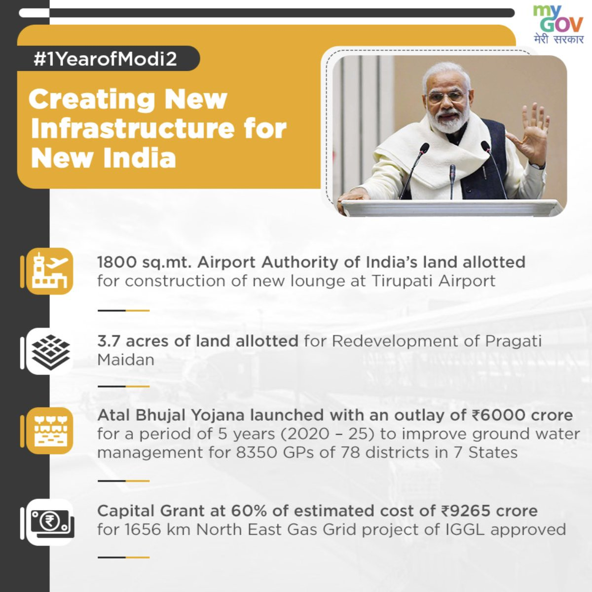 Within #1YearOfModi2, the @narendramodi government has laid foundations for creating new infrastructure for a #NewIndia. From land to @AAI_Official for lounge at Tirupati Airport to Atal Bhujal Yojana, our nation will see a transformative change in coming years. https://t.co/6CoWVd6RD3