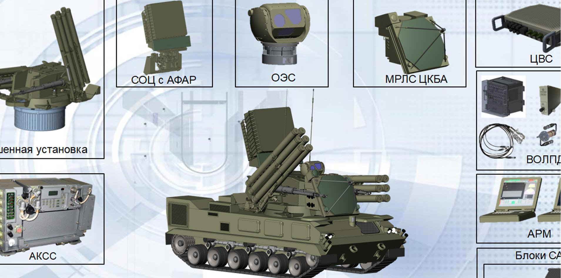 Tunguska gun/missile system replacement - Page 6 EcQDUMqWAAMlGl1?format=jpg&name=large