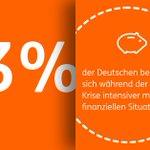 Image for the Tweet beginning: #Corona-Auswirkungen: Viele Deutsche denken mehr