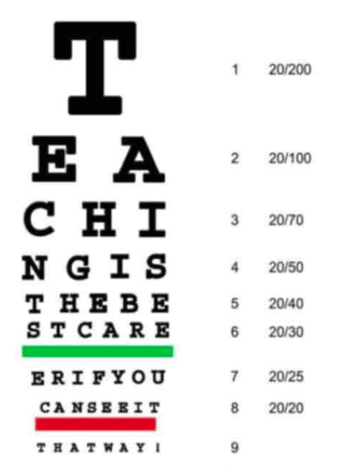 @MathewBhavna I made this for one of my presentation! All about looking through the right lens!