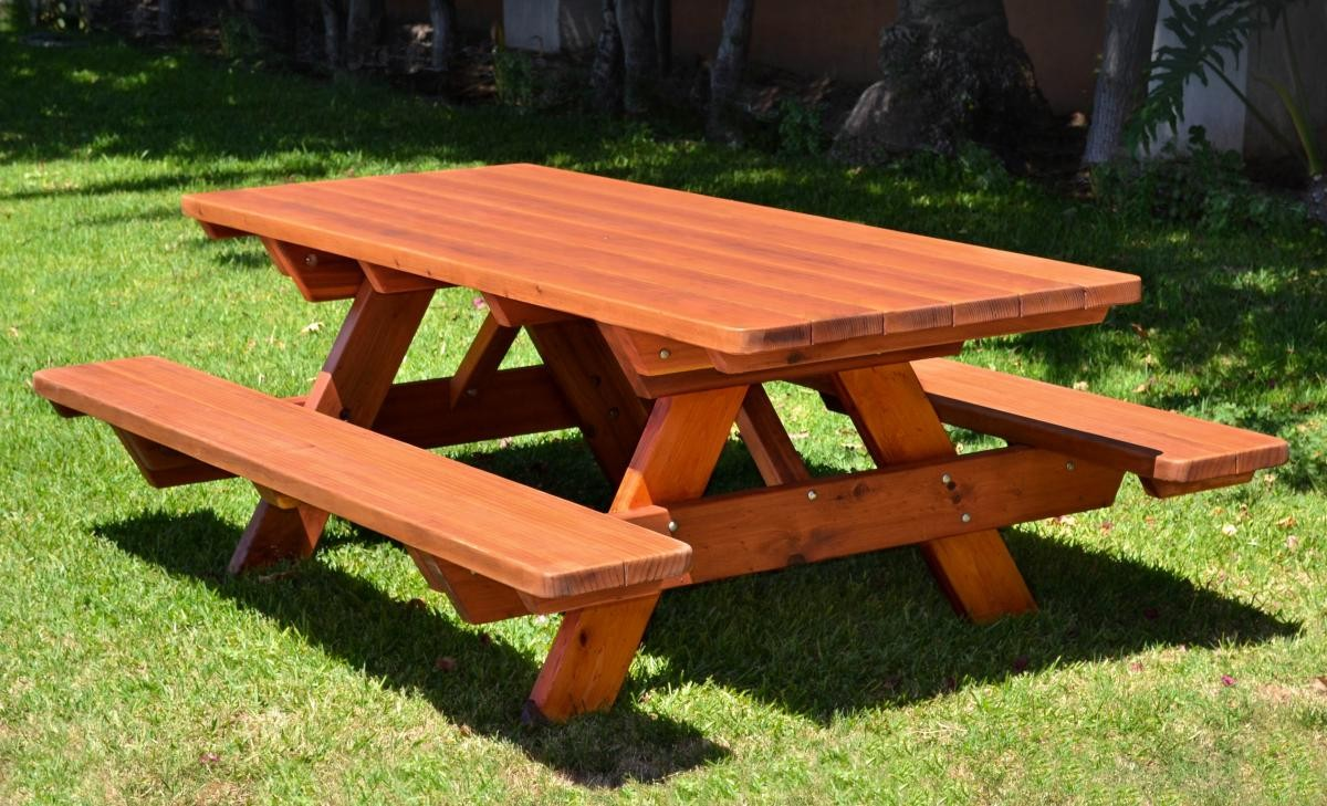 At 7/7 Council mtg I'll propose Poway buy picnic tables, loan to restaurants for outdoor dining. After shutdown we'll use in parks. https://t.co/gaFP35SutJ https://t.co/UUg8Ijbwdq