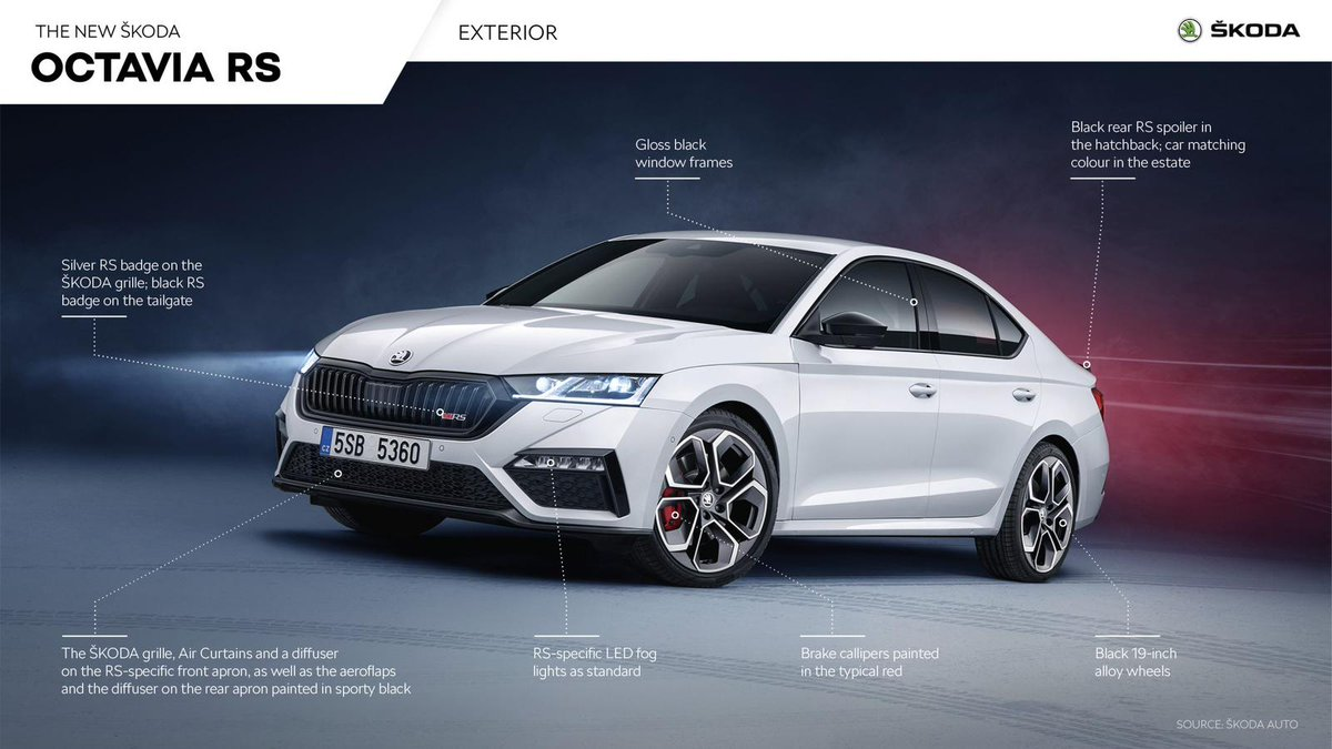 It's all about the details on the new Octavia vRS #skoda 🙌