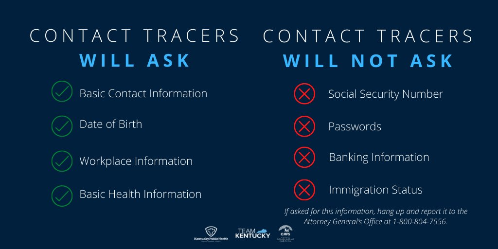 Contact tracing is essential to slowing the spread of #COVID19.   Contact Tracers call to inform you of possible exposure to the virus. They ask about your symptoms and work with you to make sure you keep yourself, and those around you, safe. Answer the call: 1-844-KYTRACE. https://t.co/obBJilSBxU