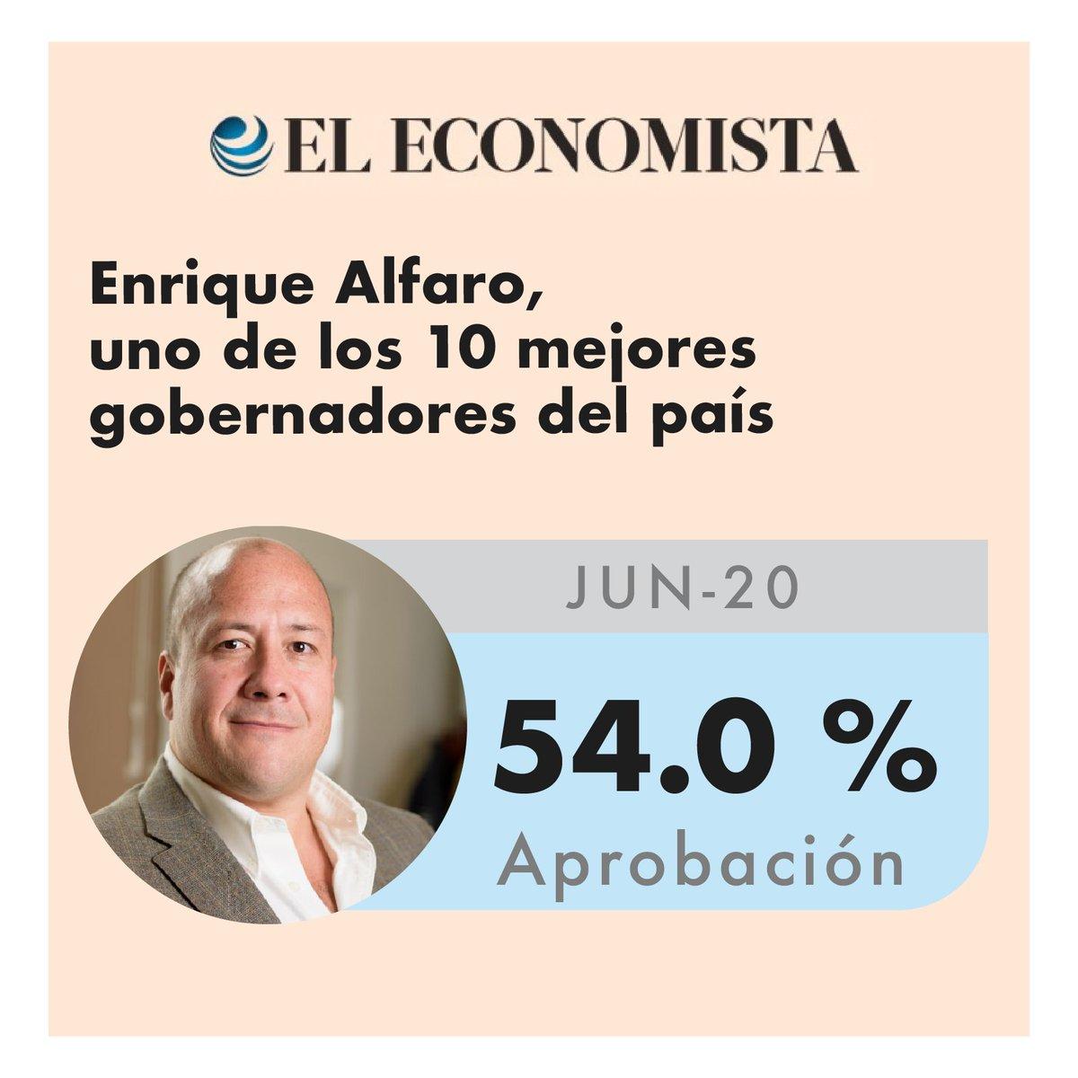 .@MovCiudadanoMX cuenta con uno de los Gobiernos mejor evaluados en el país. En Jalisco, el gobernador  @EnriqueAlfaroR demuestra que al cumplir los compromisos se sale adelante, por eso la ciudadanía reconoce su trabajo en todo el estado. https://t.co/wpvZ05yUYO