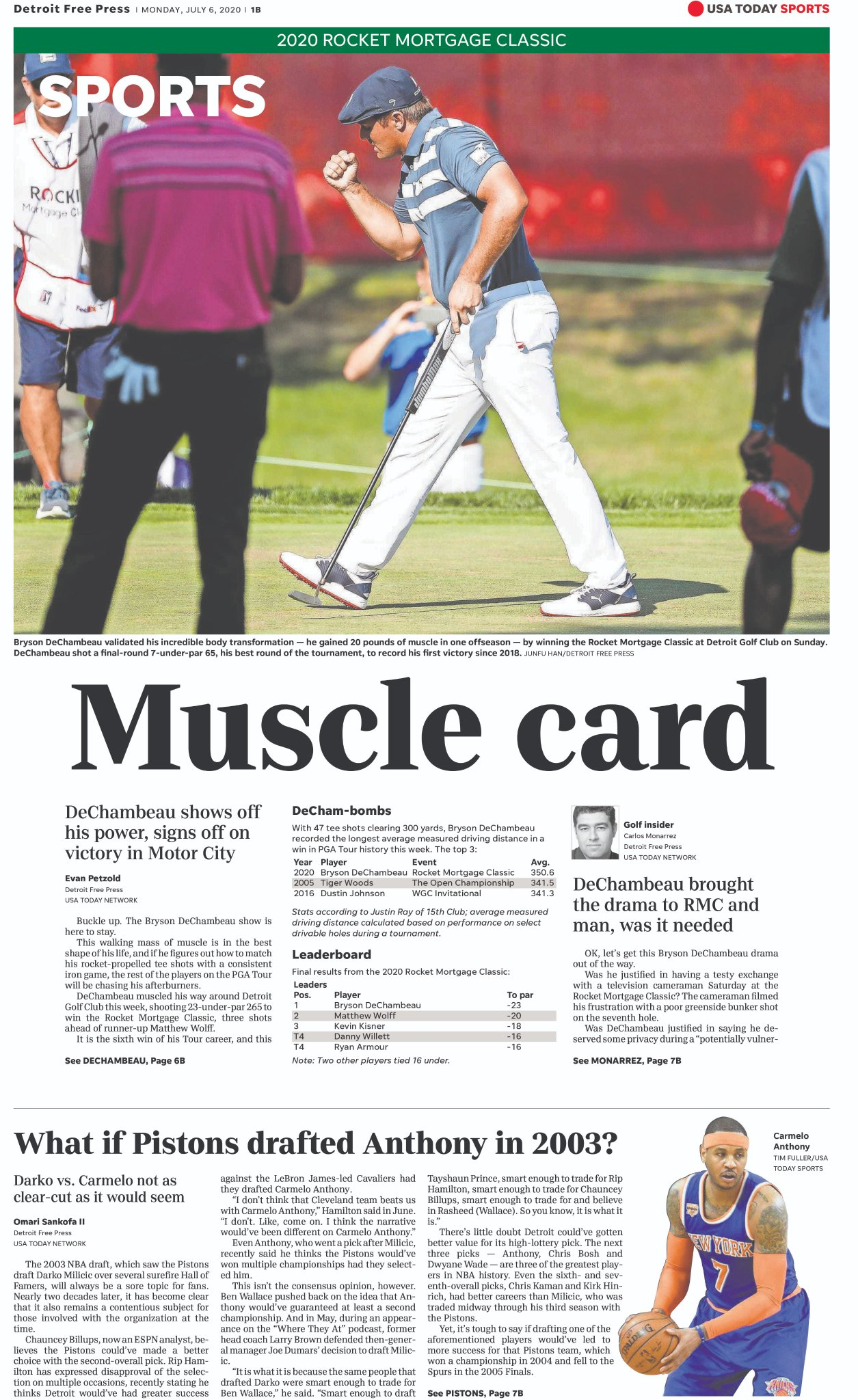 Freep Sports On Twitter Front Page From Today S Sports Section In Freep Celebrating Bryson Dechambeau S Win At The Rocketmortgageclassic In Detroit Https T Co X4esgvhqzn
