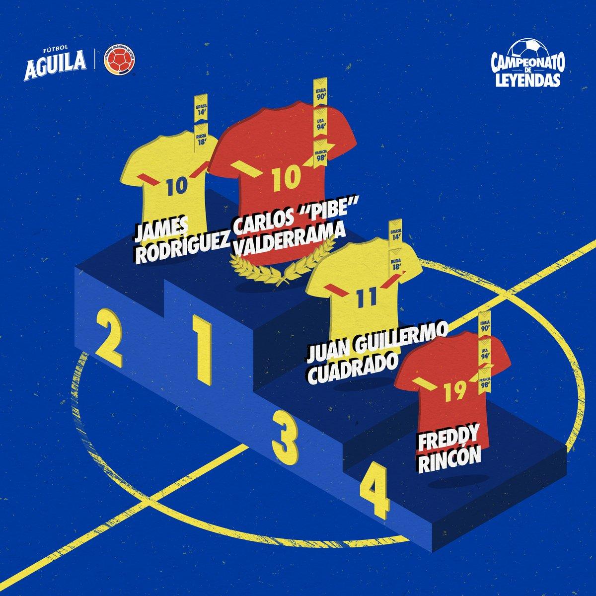 Nuestro campeonato de volantes terminó, ustedes eligieron al volante que será siempre una leyenda en la historia de la Selección. Felicitaciones a este grande, siempre tendrá merecido este premio, el de estar en el corazón de los colombianos. 🔥🏆⚽️ @FCFSeleccionCol https://t.co/tpokLDvJkc