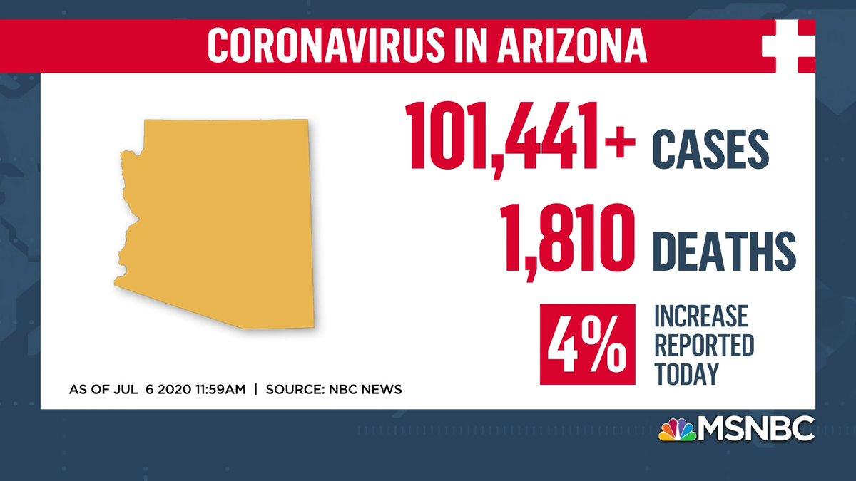 """Image for the Tweet beginning: WATCH: Arizona """"ramping up surge"""