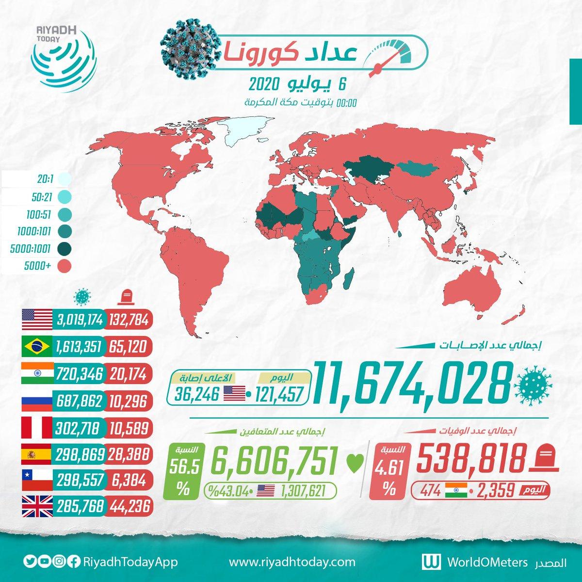 #فيروس_كورونا .. خريطة انتشار الوباء وأحدث الأرقام المسجّلة 🌍😷  - #الطاعون_الدملي  #اليوم_العالمي_للحب https://t.co/JIv0uCyadZ