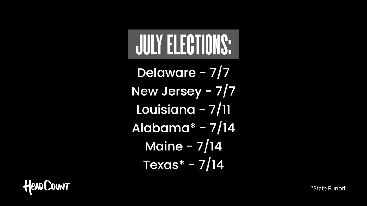 There are six more primaries this month, including Delaware and New Jersey tomorrow July 7! Be sure to verify your voter registration, get vote-by-mail or polling place info - know your ballot: https://t.co/xBCi6V1z3L https://t.co/fs6yvD7F0u