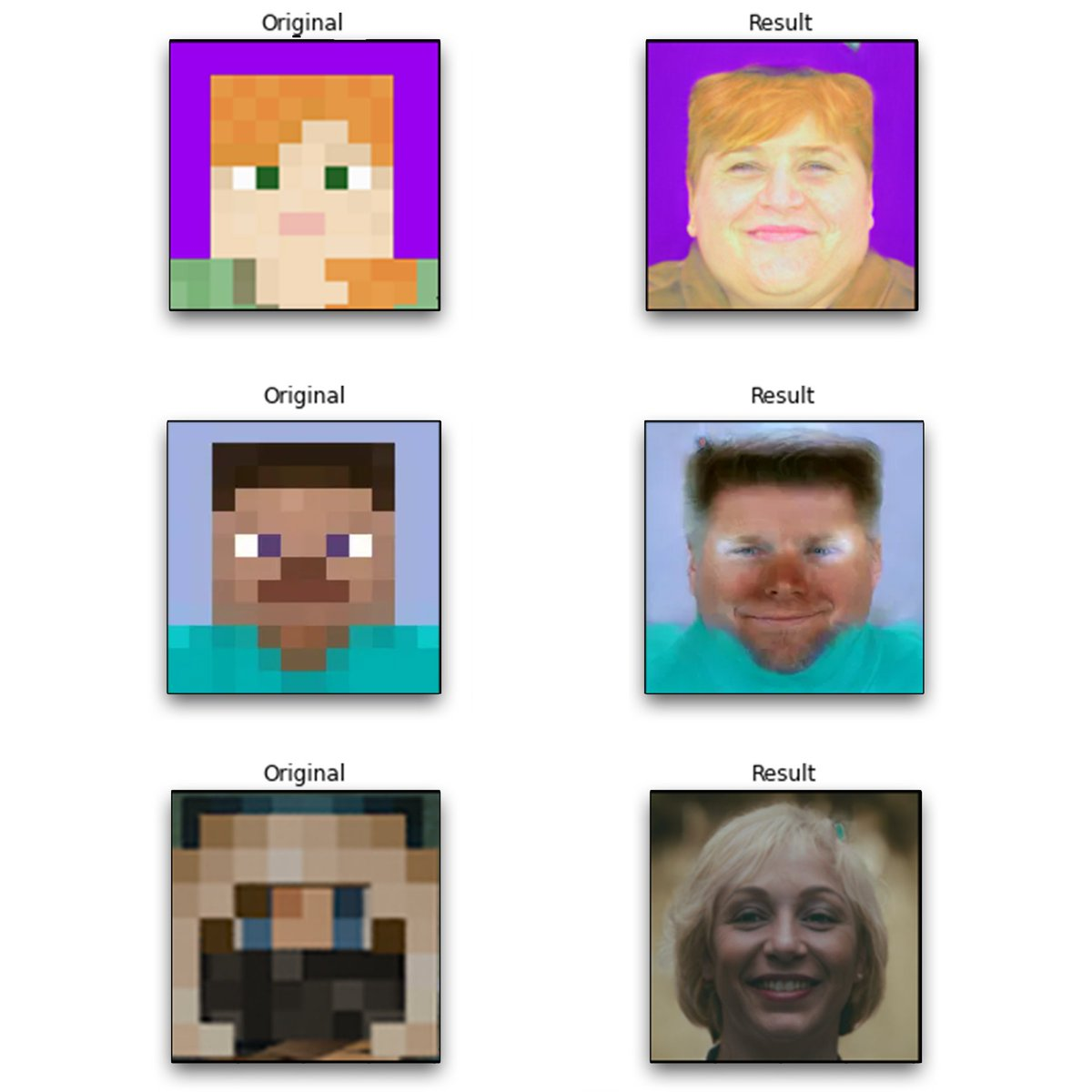 We've recently found out about this incredible tool that does it's best to depixelate images. We decided to see what Doug would like using this tool. Here's our result    You can read more about it Here:  https://kotaku.com/depixelizing-video-game-characters-creates-monsters-1844105193… #Minecraft #MinecraftMeme pic.twitter.com/MACXAcozsB